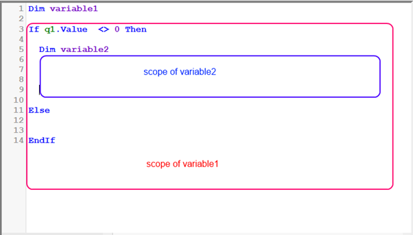 Scopes of variables screenshot