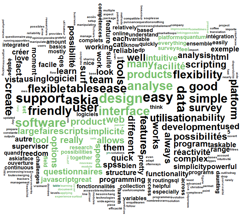 ProductLikeWordCloud2